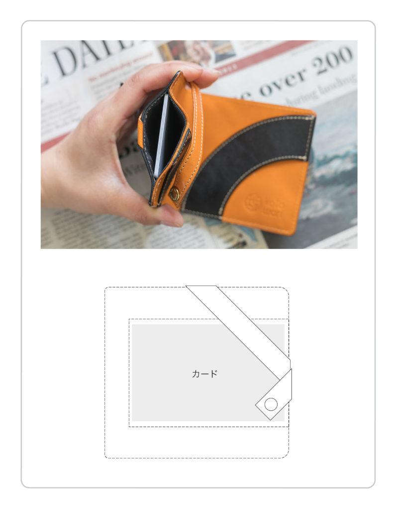 カードケースの説明図