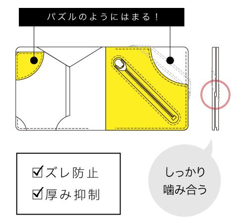 理 kotowari mini